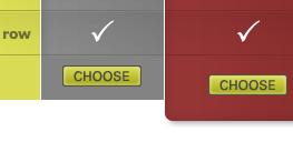 CSS alkalmazása táblázaton, meghintve némi Javascript-tel
