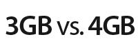 3 vagy 4 GB?