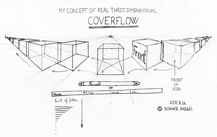 My concept ot the realistic, true perspectivic Coverflow